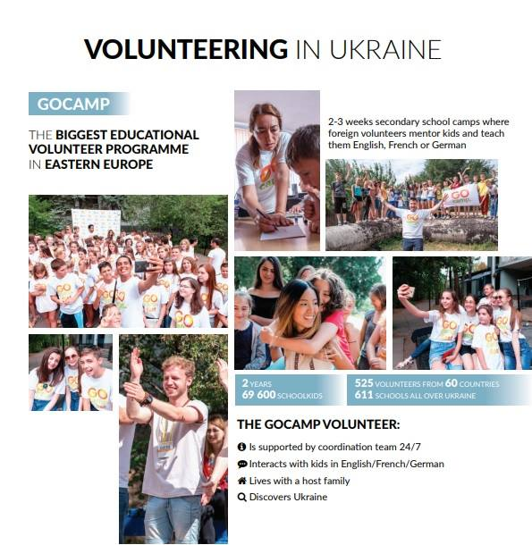 Fun Volunteering in the Ukraine Inspiring and Mentoring Kids |